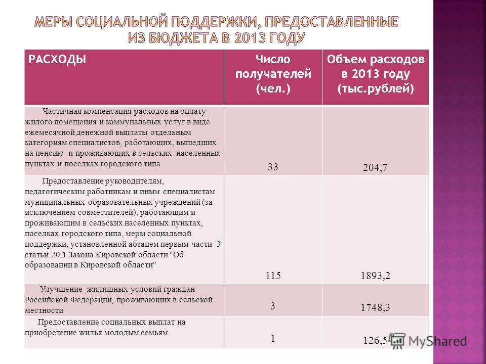 РАСХОДЫЧисло получателей (чел.) Объем расходов в 2013 году (тыс.рублей) Частичная компенсация расходов на оплату жилого помещения и коммунальных услуг в виде ежемесячной денежной выплаты отдельным категориям специалистов, работающих, вышедших на пенс