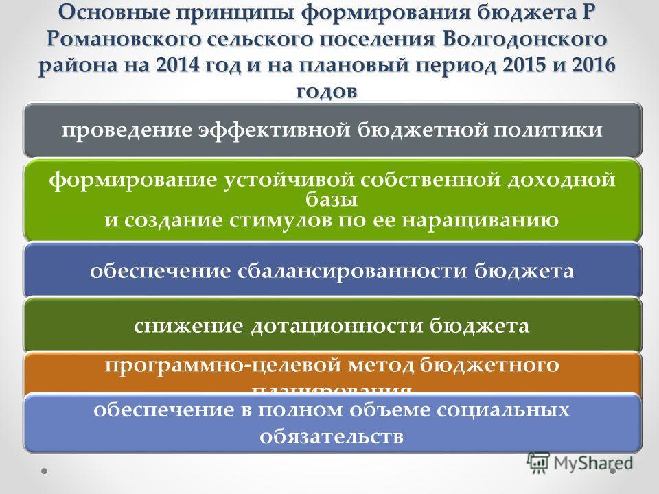 Основные принципы формирования бюджета Р Романовского сельского поселения Волгодонского района на 2014 год и на плановый период 2015 и 2016 годов проведение эффективной бюджетной политики формирование устойчивой собственной доходной базы и создание с