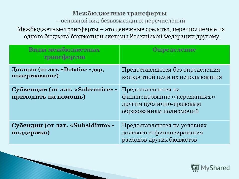Межбюджетные трансферты – это денежные средства, перечисляемые из одного бюджета бюджетной системы Российской Федерации другому. Виды межбюджетных трансфертов Определение Дотации (от лат. «Dotatio» - дар, пожертвование) Предоставляются без определени