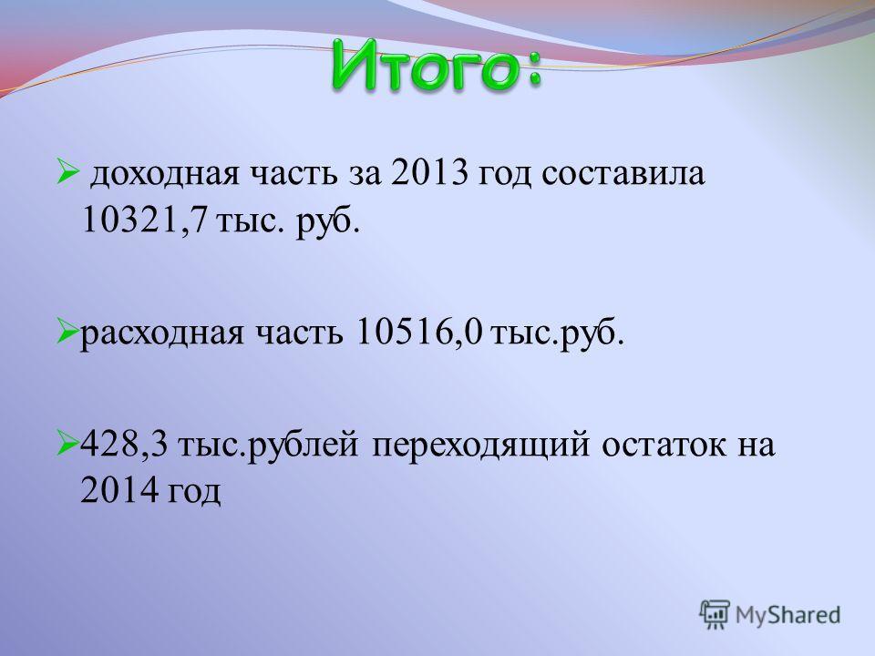 доходная часть за 2013 год составила 10321,7 тыс. руб. расходная часть 10516,0 тыс.руб. 428,3 тыс.рублей переходящий остаток на 2014 год