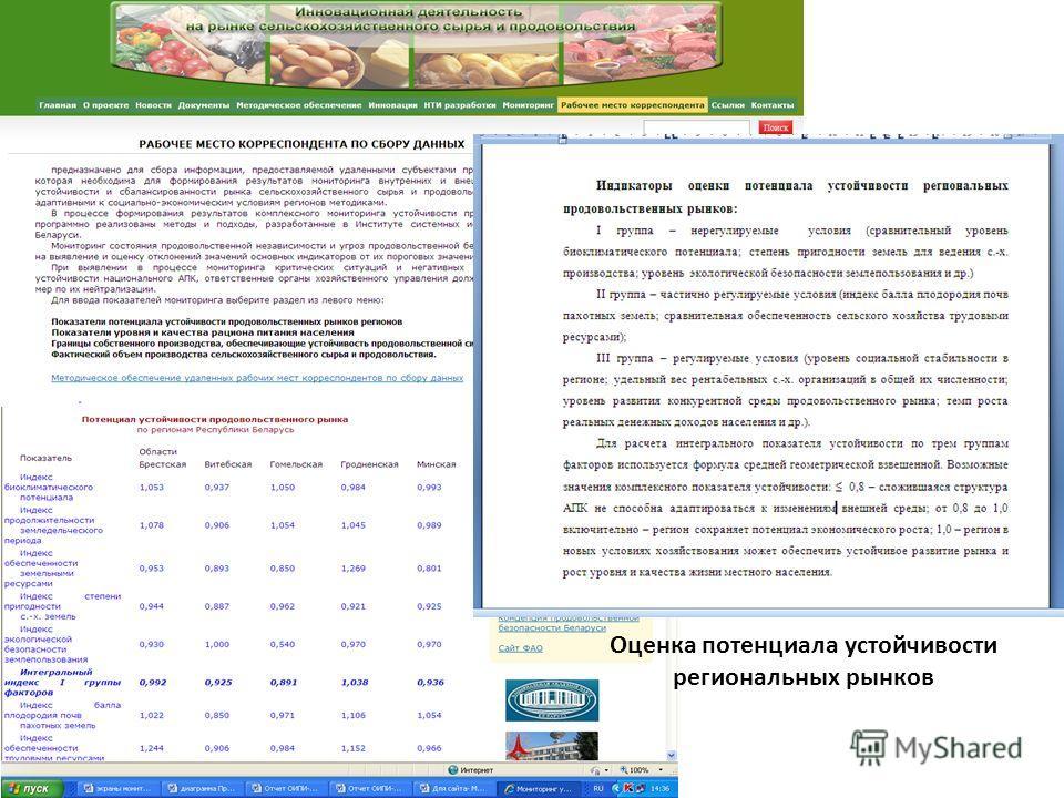 Оценка потенциала устойчивости региональных рынков