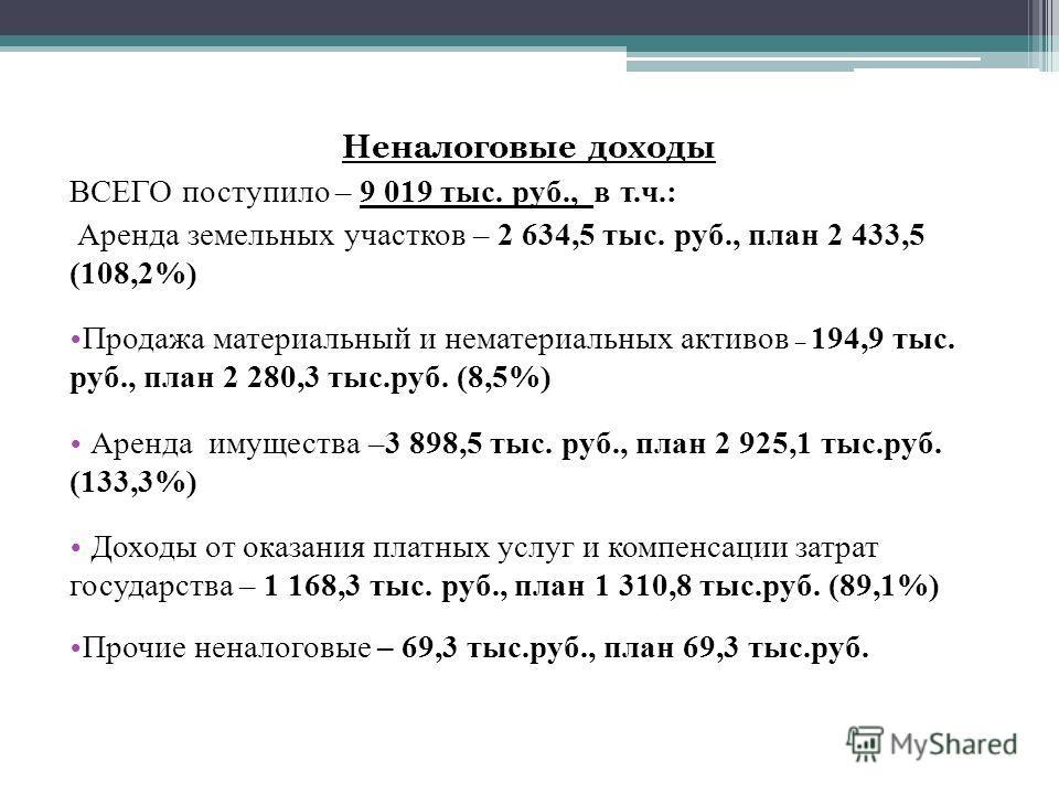 Неналоговые доходы ВСЕГО поступило – 9 019 тыс. руб., в т.ч.: Аренда земельных участков – 2 634,5 тыс. руб., план 2 433,5 (108,2%) Продажа материальный и нематериальных активов – 194,9 тыс. руб., план 2 280,3 тыс.руб. (8,5%) Аренда имущества –3 898,5