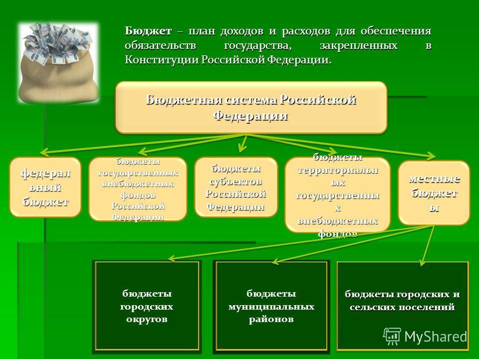 Бюджетная система Российской Федерации федерал ьный бюджет бюджеты государственных внебюджетных фондов Российской Федерации бюджеты субъектов Российской Федерации бюджеты территориальн ых государственны х внебюджетных фондов местные бюджет ы бюджеты