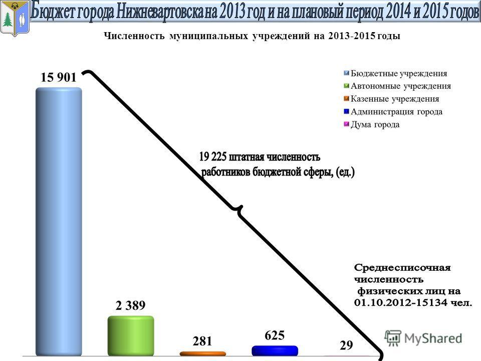 Численность муниципальных учреждений на 2013-2015 годы
