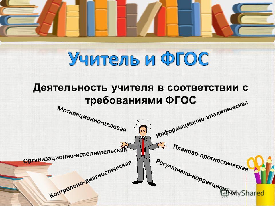 Деятельность учителя в соответствии с требованиями ФГОС Информационно-аналитическая Мотивационно-целевая Планово-прогностическая Организационно-исполнительская Контрольно-диагностическая Регулятивно-коррекционная