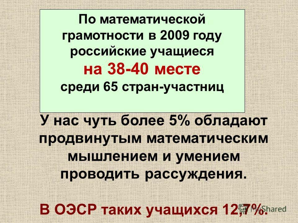 По математической грамотности в 2009 году российские учащиеся на 38-40 месте среди 65 стран-участниц У нас чуть более 5% обладают продвинутым математическим мышлением и умением проводить рассуждения. В ОЭСР таких учащихся 12,7%.