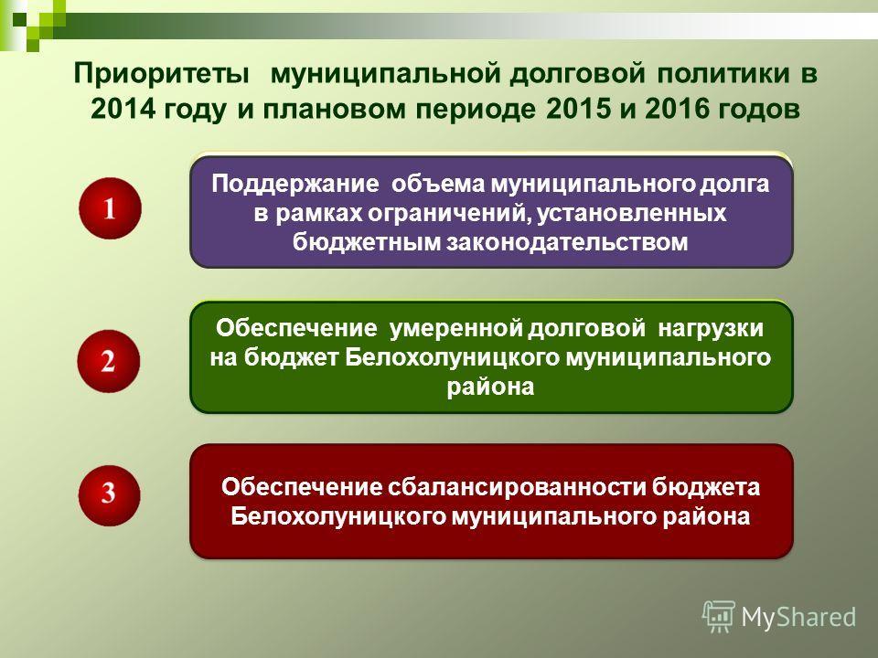 Поддержание объема муниципального долга в рамках ограничений, установленных бюджетным законодательством Обеспечение сбалансированности бюджета Белохолуницкого муниципального района Поддержание объема муниципального долга в рамках ограничений, установ