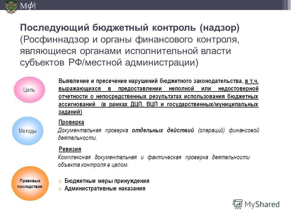 М ] ф Последующий бюджетный контроль (надзор) (Росфиннадзор и органы финансового контроля, являющиеся органами исполнительной власти субъектов РФ/местной администрации) Выявление и пресечение нарушений бюджетного законодательства, в т.ч. выражающихся