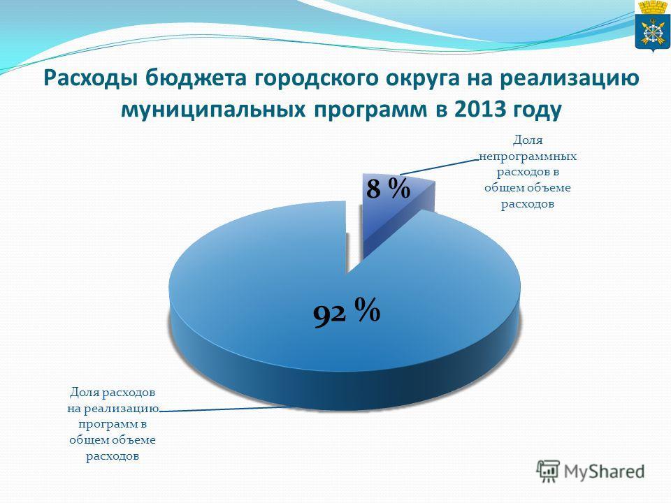 Расходы бюджета городского округа на реализацию муниципальных программ в 2013 году 8 % 92 %