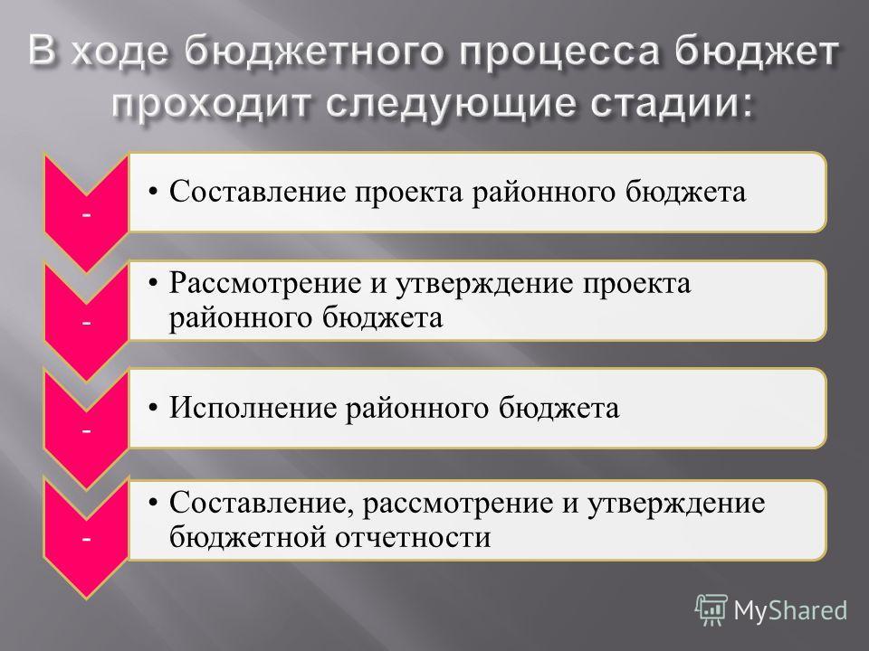 - Составление проекта районного бюджета - Рассмотрение и утверждение проекта районного бюджета - Исполнение районного бюджета - Составление, рассмотрение и утверждение бюджетной отчетности