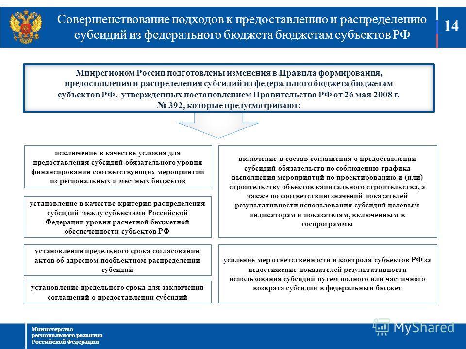исключение в качестве условия для предоставления субсидий обязательного уровня финансирования соответствующих мероприятий из региональных и местных бюджетов установление в качестве критерия распределения субсидий между субъектами Российской Федерации