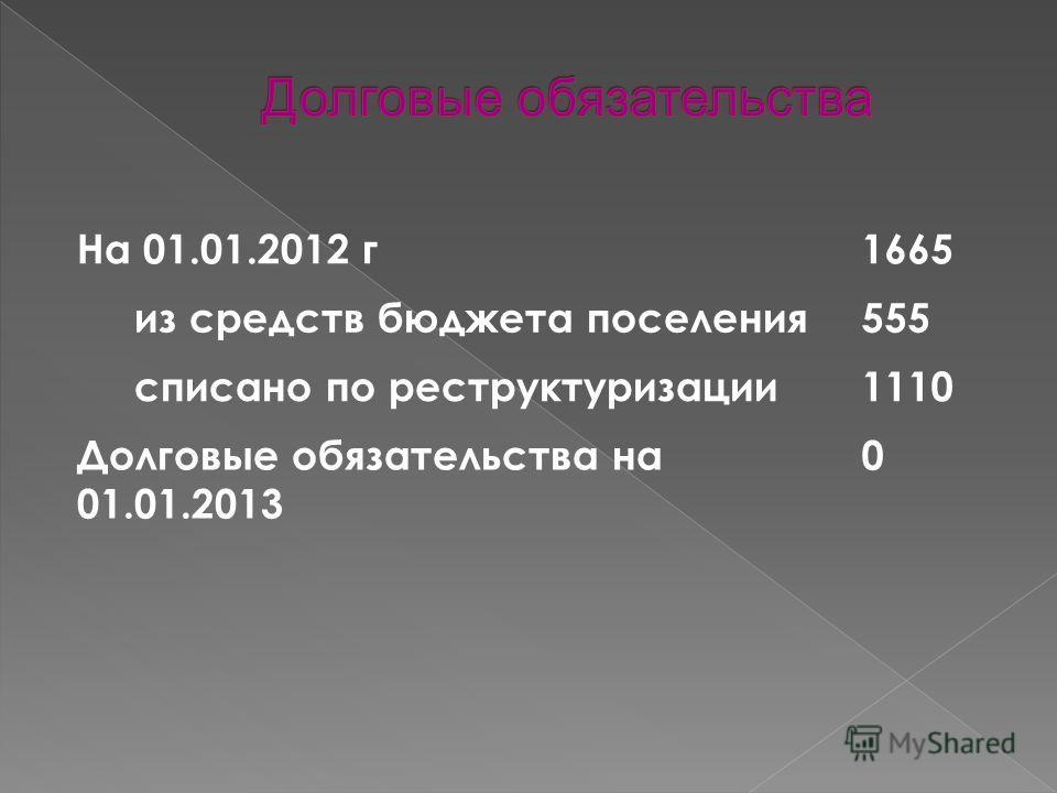 На 01.01.2012 г 1665 из средств бюджета поселения 555 списано по реструктуризации 1110 Долговые обязательства на 01.01.2013 0