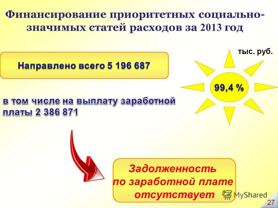 Финансирование приоритетных социально- значимых статей расходов за 2013 год Схема 18 Задолженность по заработной плате отсутствует тыс. руб. 2727