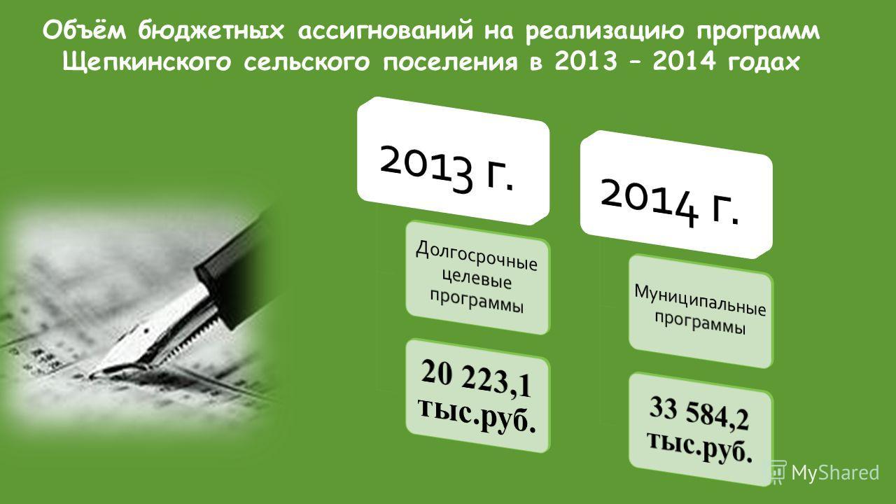 Объём бюджетных ассигнований на реализацию программ Щепкинского сельского поселения в 2013 – 2014 годах