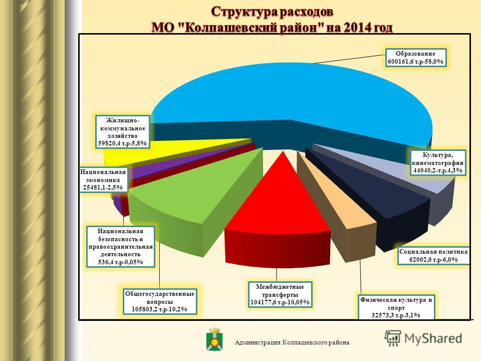 Администрация Колпашевского района