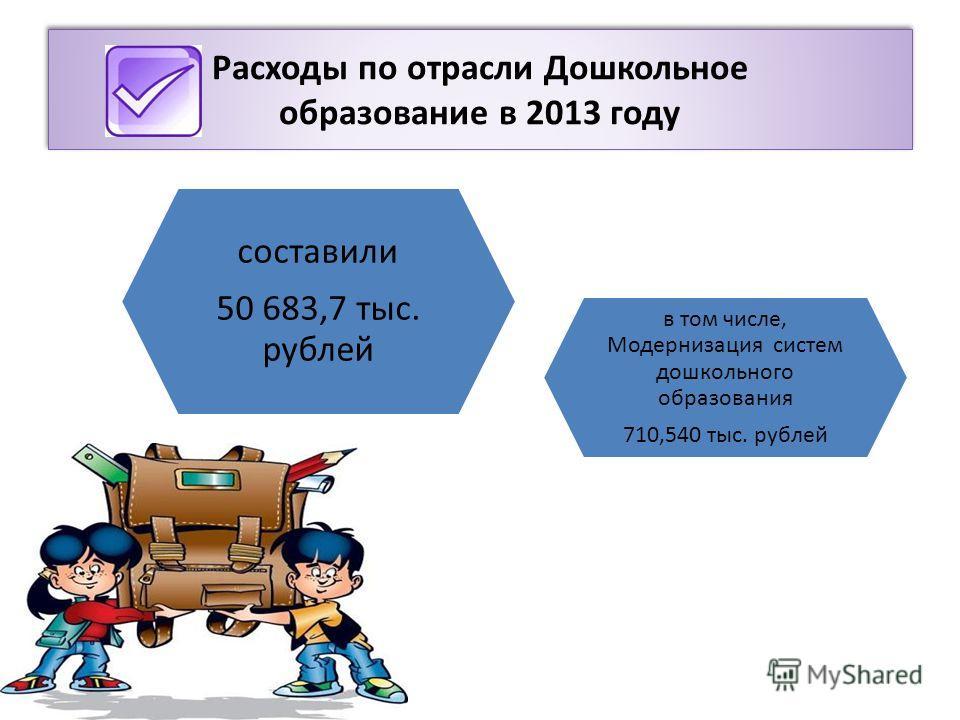Расходы по отрасли Дошкольное образование в 2013 году составили 50 683,7 тыс. рублей в том числе, Модернизация систем дошкольного образования 710,540 тыс. рублей