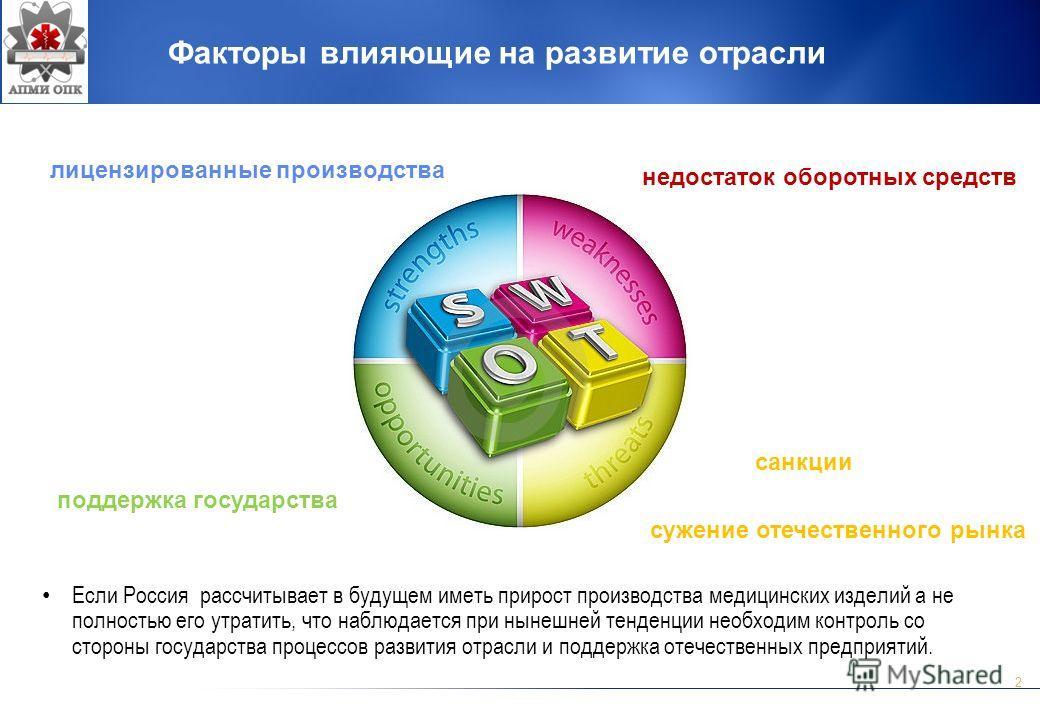 Факторы влияющие на развитие отрасли 2 Если Россия рассчитывает в будущем иметь прирост производства медицинских изделий а не полностью его утратить, что наблюдается при нынешней тенденции необходим контроль со стороны государства процессов развития