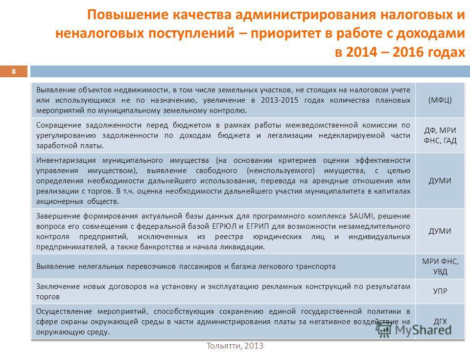 Повышение качества администрирования налоговых и неналоговых поступлений – приоритет в работе с доходами в 2014 – 2016 годах 8 Тольятти, 2013
