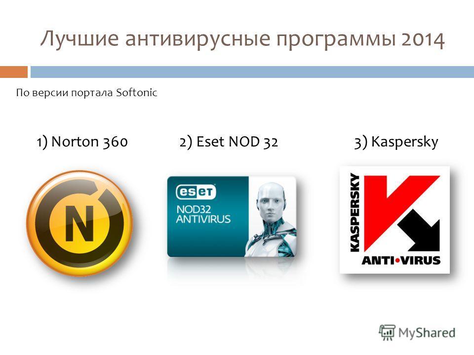 Лучшие антивирусные программы 2014 По версии портала Softonic 1) Norton 360 2) Eset NOD 32 3) Kaspersky