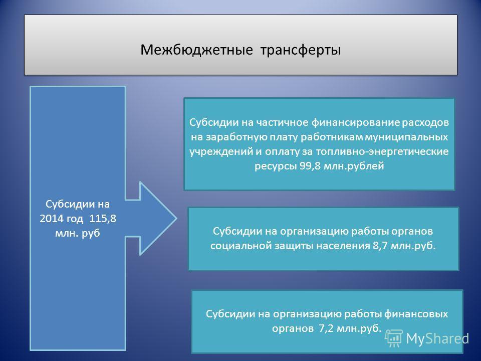 Межбюджетные трансферты Субсидии на 2014 год 115,8 млн. руб Субсидии на частичное финансирование расходов на заработную плату работникам муниципальных учреждений и оплату за топливно-энергетические ресурсы 99,8 млн.рублей Субсидии на организацию рабо