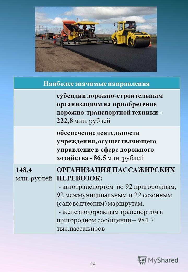 Наиболее значимые направления субсидии дорожно-строительным организациям на приобретение дорожно-транспортной техники - 222,8 млн. рублей обеспечение деятельности учреждения, осуществляющего управление в сфере дорожного хозяйства - 86,5 млн. рублей 1