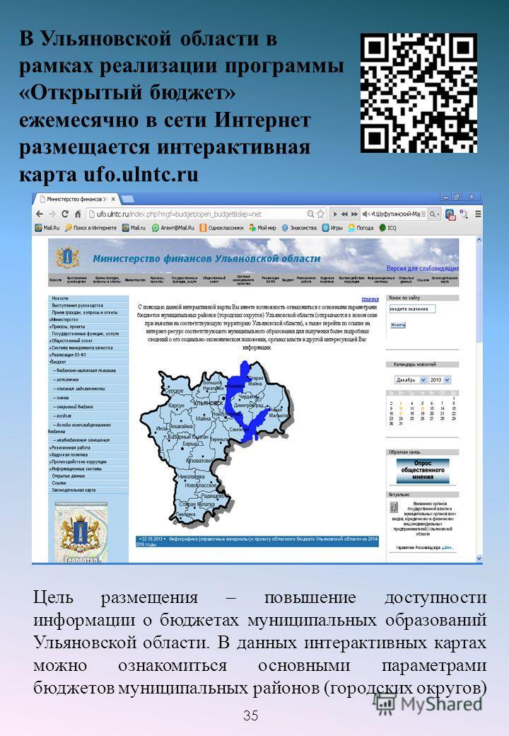 В Ульяновской области в рамках реализации программы «Открытый бюджет» ежемесячно в сети Интернет размещается интерактивная карта ufo.ulntc.ru 35 Цель размещения – повышение доступности информации о бюджетах муниципальных образований Ульяновской облас