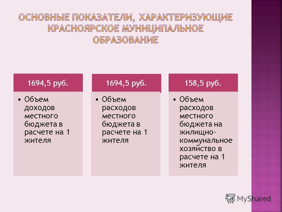 1694,5 руб. Объем доходов местного бюджета в расчете на 1 жителя 1694,5 руб. Объем расходов местного бюджета в расчете на 1 жителя 158,5 руб. Объем расходов местного бюджета на жилищно- коммунальное хозяйство в расчете на 1 жителя