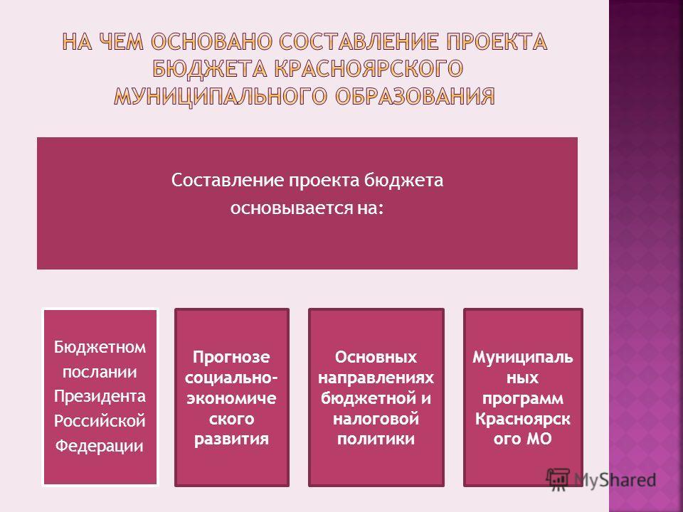 Составление проекта бюджета основывается на: Бюджетном послании Президента Российской Федерации Прогнозе социально- экономиче ского развития Основных направлениях бюджетной и налоговой политики Муниципаль ных программ Красноярск ого МО