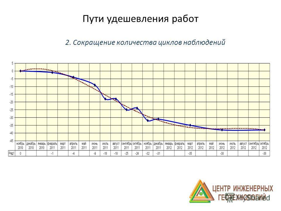 Пути удешевления работ 2. Сокращение количества циклов наблюдений