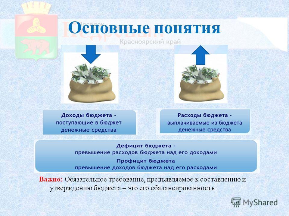 Основные понятия Важно: Обязательное требование, предъявляемое к составлению и утверждению бюджета – это его сбалансированность