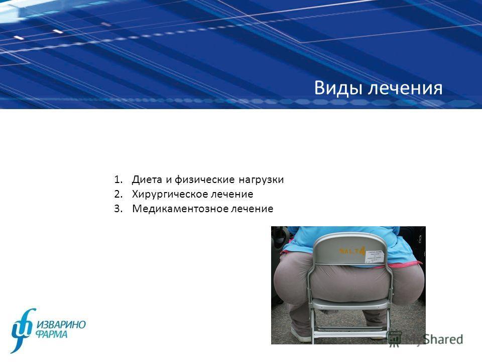 1. Диета и физические нагрузки 2. Хирургическое лечение 3. Медикаментозное лечение Виды лечения