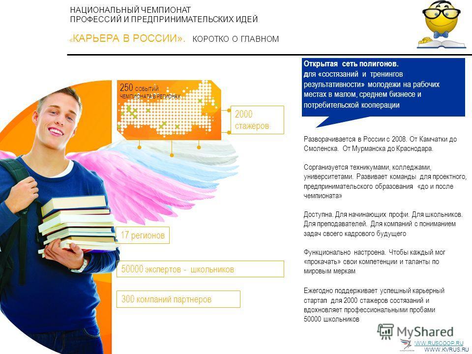 Разворачивается в России с 2008. От Камчатки до Смоленска. От Мурманска до Краснодара. Сорганизуется техникумами, колледжами, университетами. Развивает команды для проектного, предпринимательского образования «до и после чемпионата» Доступна. Для нач