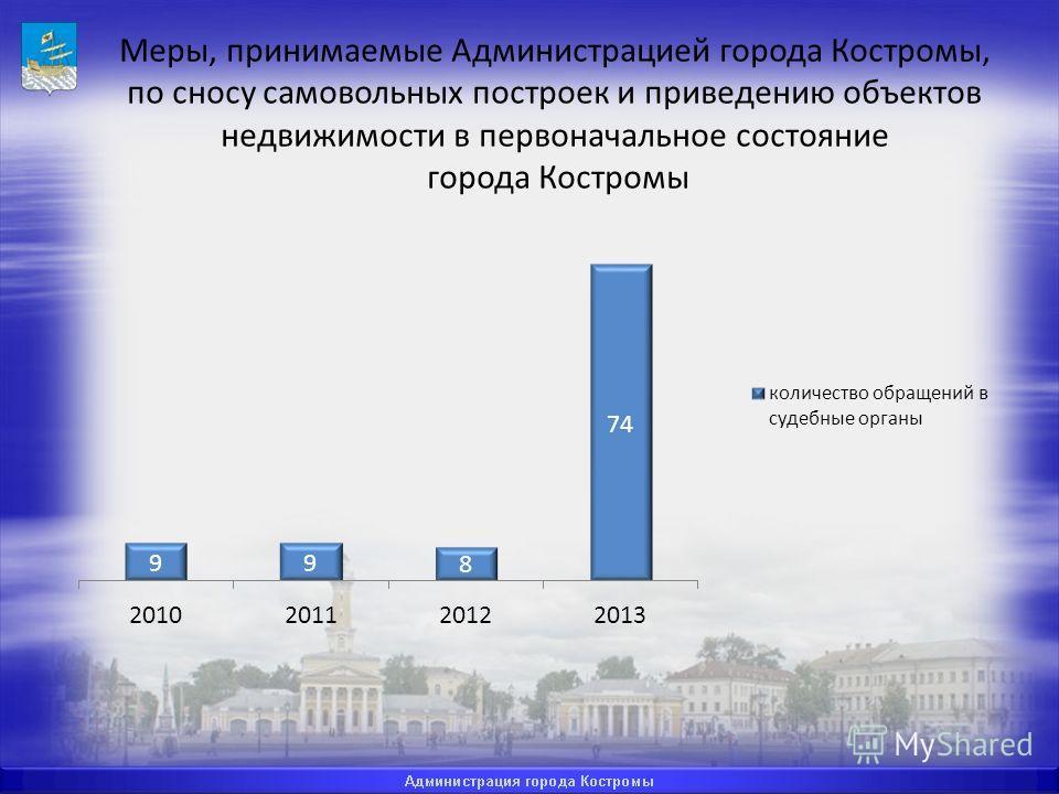 Меры, принимаемые Администрацией города Костромы, по сносу самовольных построек и приведению объектов недвижимости в первоначальное состояние города Костромы