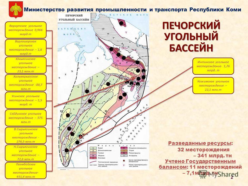 ПЕЧОРСКИЙ УГОЛЬНЫЙ БАССЕЙН Разведанные ресурсы: 32 месторождения – 341 млрд. тн Учтено Государственным балансом: 11 месторождений – 7,1 млрд. тн Воркутское угольное месторождение 0,966 млрд.т Воргашорское угольное месторождение – 1,6 млрд.т Юньягинск