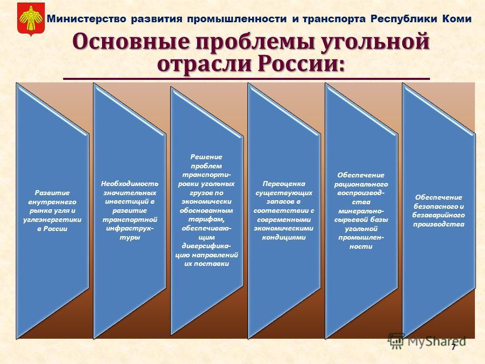 Основные проблемы угольной отрасли России: Министерство развития промышленности и транспорта Республики Коми 7