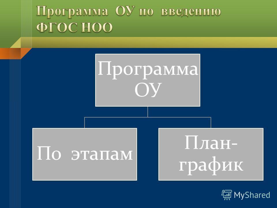 Программа ОУ По этапам План- график