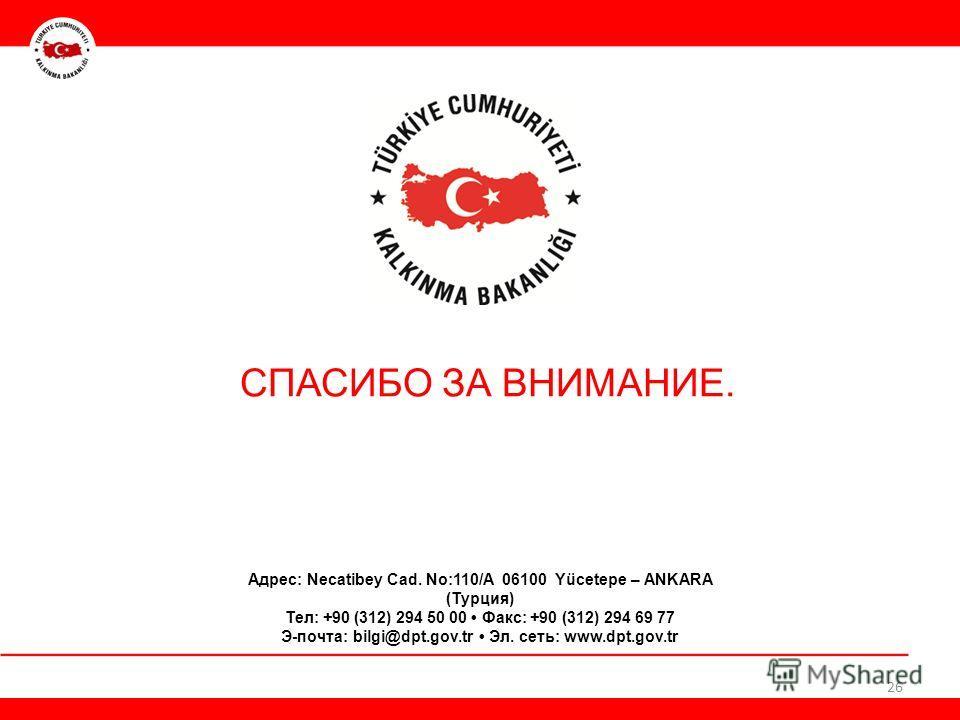 26 СПАСИБО ЗА ВНИМАНИЕ. Адрес: Necatibey Cad. No:110/A 06100 Yücetepe – ANKARA (Турция) Тел: +90 (312) 294 50 00 Факс: +90 (312) 294 69 77 Э-почта: bilgi@dpt.gov.tr Эл. сеть: www.dpt.gov.tr