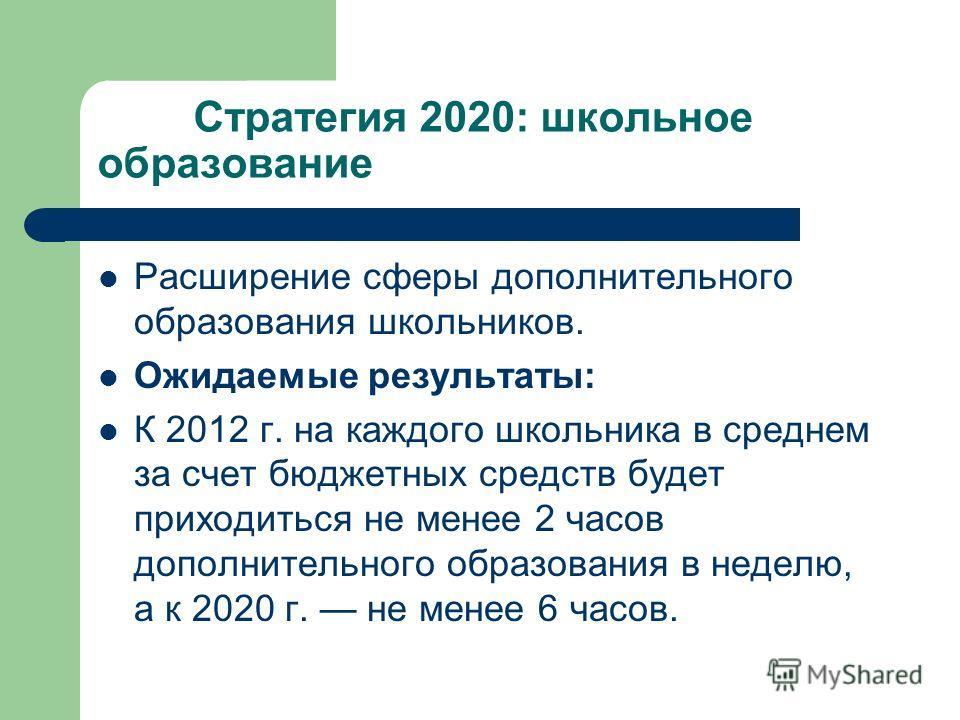 Стратегия 2020: школьное образование Расширение сферы дополнительного образования школьников. Ожидаемые результаты: К 2012 г. на каждого школьника в среднем за счет бюджетных средств будет приходиться не менее 2 часов дополнительного образования в не