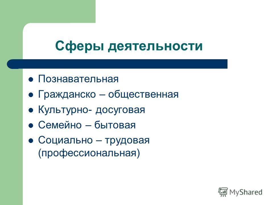 Сферы деятельности Познавательная Гражданско – общественная Культурно- досуговая Семейно – бытовая Социально – трудовая (профессиональная)