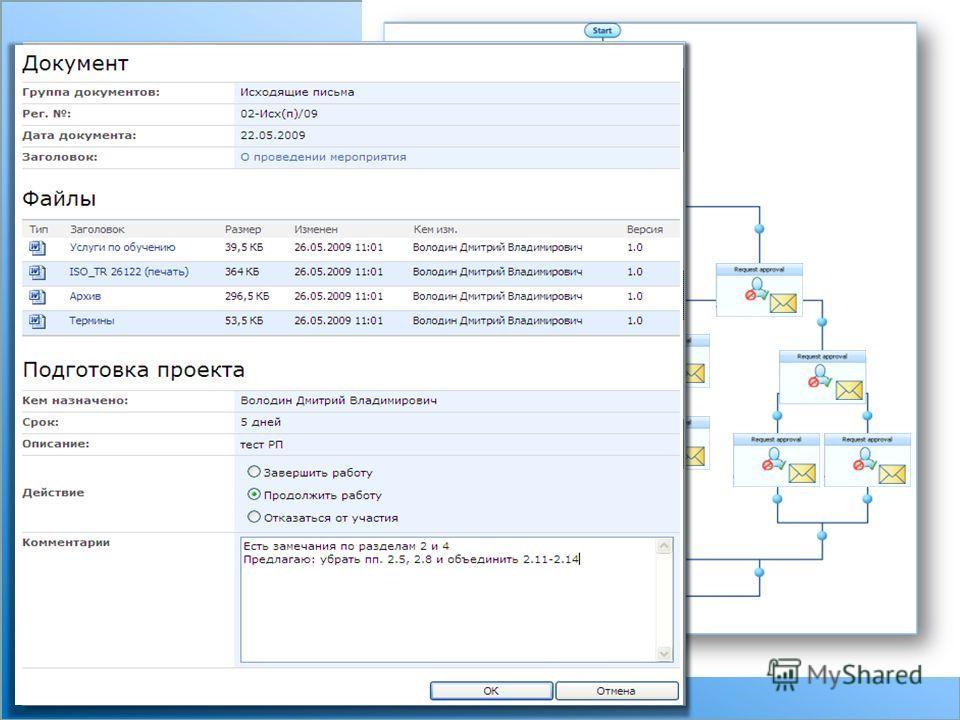 Автоматизация процессов согласования и утверждения документов Поддерживается любая маршрутизация: последовательная;последовательная; параллельная;параллельная; сложнаясложная