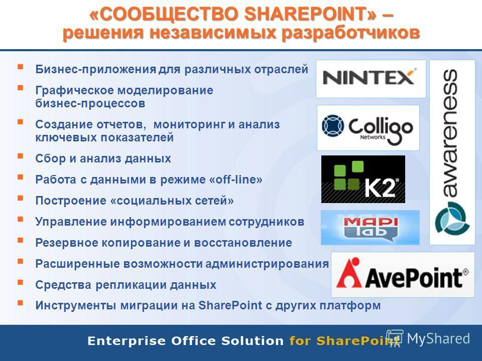 «СООБЩЕСТВО SHAREPOINT» – решения независимых разработчиков Бизнес-приложения для различных отраслей Графическое моделирование бизнес-процессов Создание отчетов, мониторинг и анализ ключевых показателей Сбор и анализ данных Работа с данными в режиме