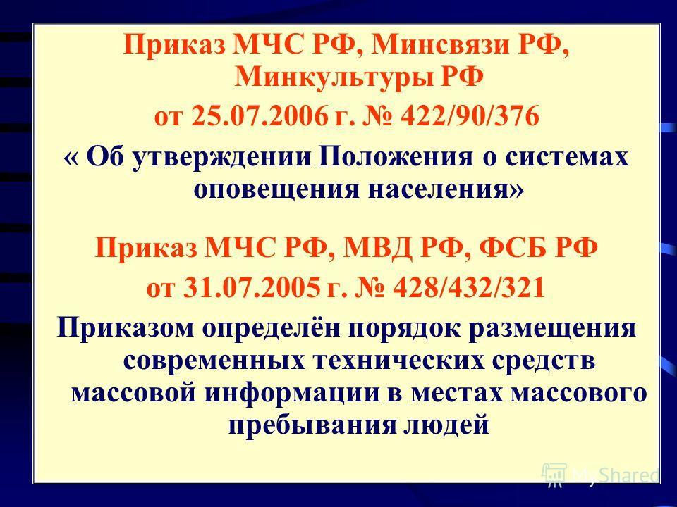 Министерство российской федерации по делам гражданской обороны, чрез.