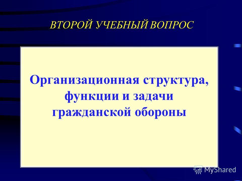 ВТОРОЙ УЧЕБНЫЙ ВОПРОС Организационная структура, функции и задачи гражданской обороны