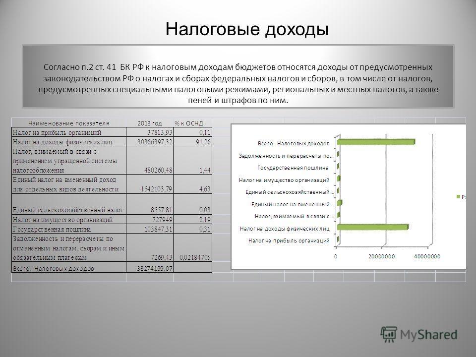 Налоговые доходы Согласно п.2 ст. 41 БК РФ к налоговым доходам бюджетов относятся доходы от предусмотренных законодательством РФ о налогах и сборах федеральных налогов и сборов, в том числе от налогов, предусмотренных специальными налоговыми режимами