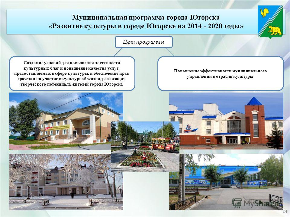 Цели программы Создание условий для повышения доступности культурных благ и повышение качества услуг, предоставляемых в сфере культуры, и обеспечение прав граждан на участие в культурной жизни, реализация творческого потенциала жителей города Югорска