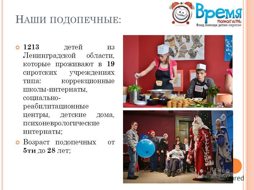 Н АШИ ПОДОПЕЧНЫЕ : 1213 детей из Ленинградской области, которые проживают в 19 сиротских учреждениях типа: коррекционные школы-интернаты, социально- реабилитационные центры, детские дома, психоневрологические интернаты; Возраст подопечных от 5 ти до