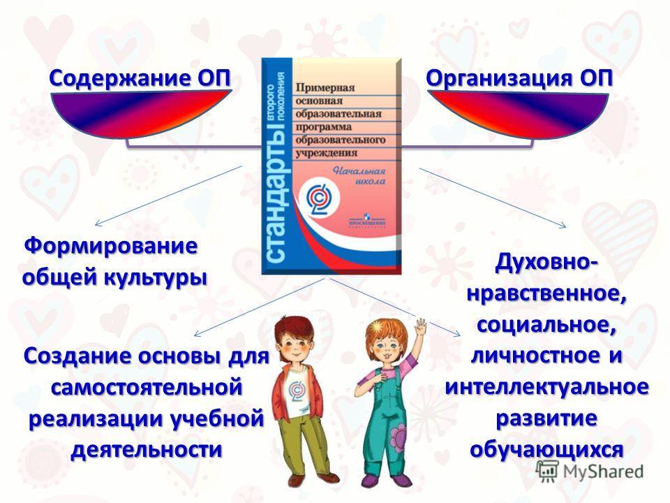 Содержание ОП Организация ОП Формирование общей культуры Духовно- нравственное, социальное, личностное и интеллектуальное развитие обучающихся Создание основы для самостоятельной реализации учебной деятельности