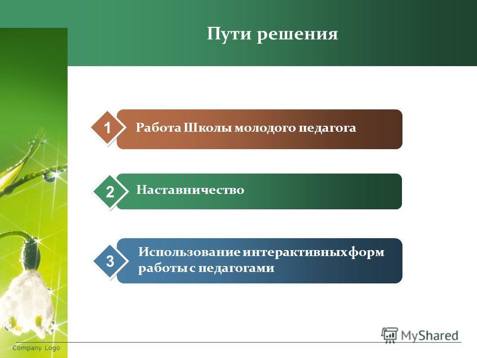 Company Logo Пути решения Работа Школы молодого педагога Использование интерактивных форм работы с педагогами 1 1 2 2 3 3 Наставничество