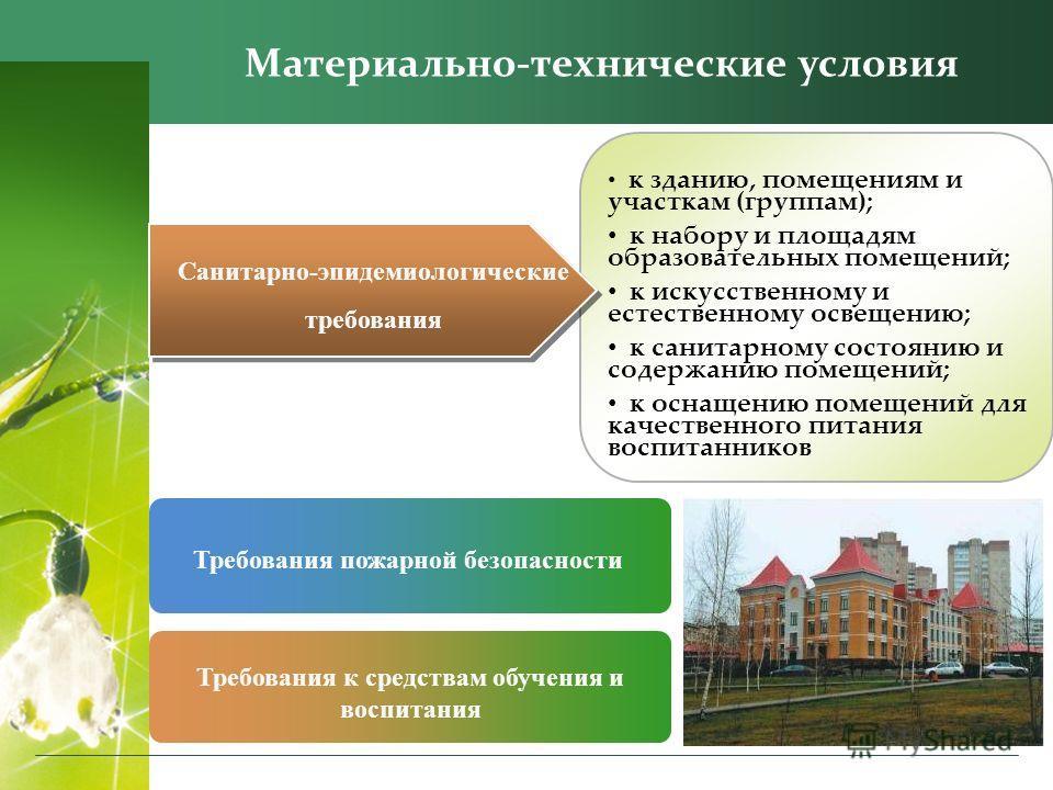 Title in here к зданию, помещениям и участкам (группам); к набору и площадям образовательных помещений; к искусственному и естественному освещению; к санитарному состоянию и содержанию помещений; к оснащению помещений для качественного питания воспит