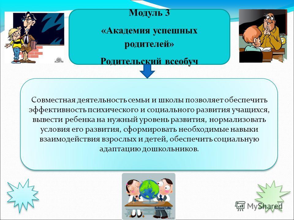 Модуль 3 «Академия успешных родителей» Родительский всеобуч Совместная деятельность семьи и школы позволяет обеспечить эффективность психического и социального развития учащихся, вывести ребенка на нужный уровень развития, нормализовать условия его р